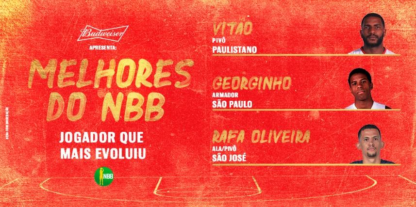 """Com Budweiser, NBB fará premiação virtual de """"Melhores do Ano"""""""